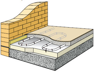 Depth of Underfloor Heating